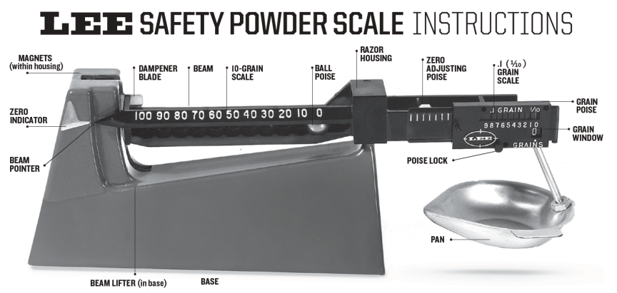 Lee Safety Scale